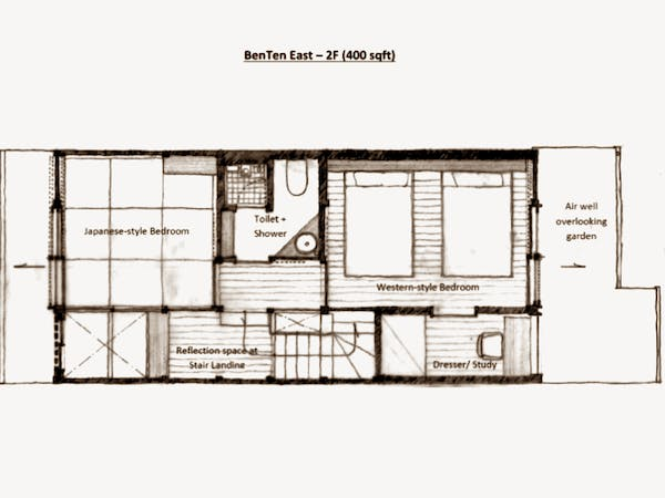 BenTen East Machiya in Kyoto - 2F Floorplan