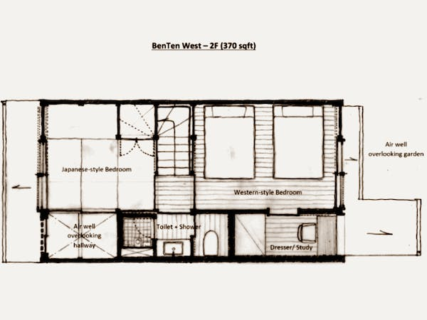 BenTen West Machiya in Kyoto - 1F Floorplan