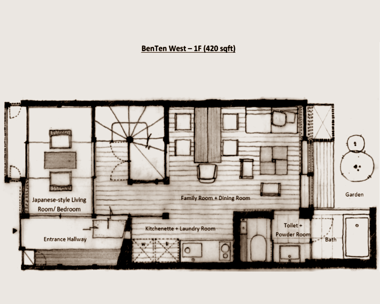 BenTen West Machiya in Kyoto - 2F Floorplan